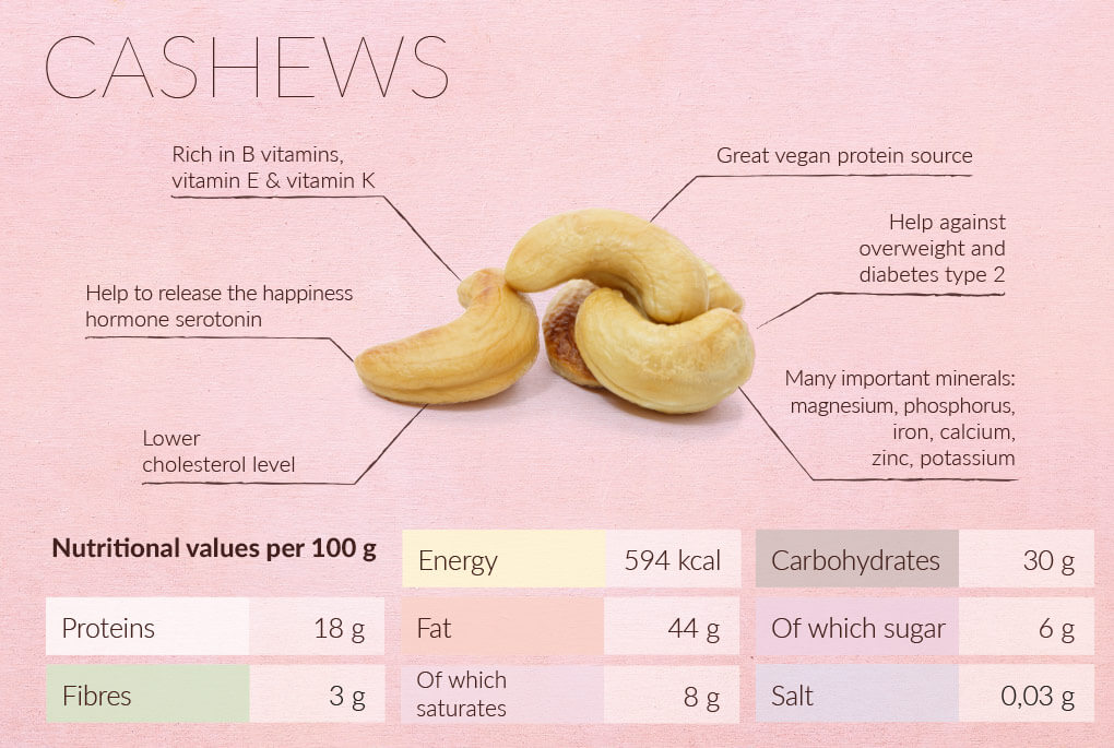 Cashews are very healthy