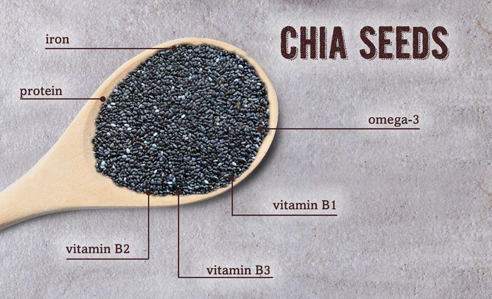 Chia Seeds Verival