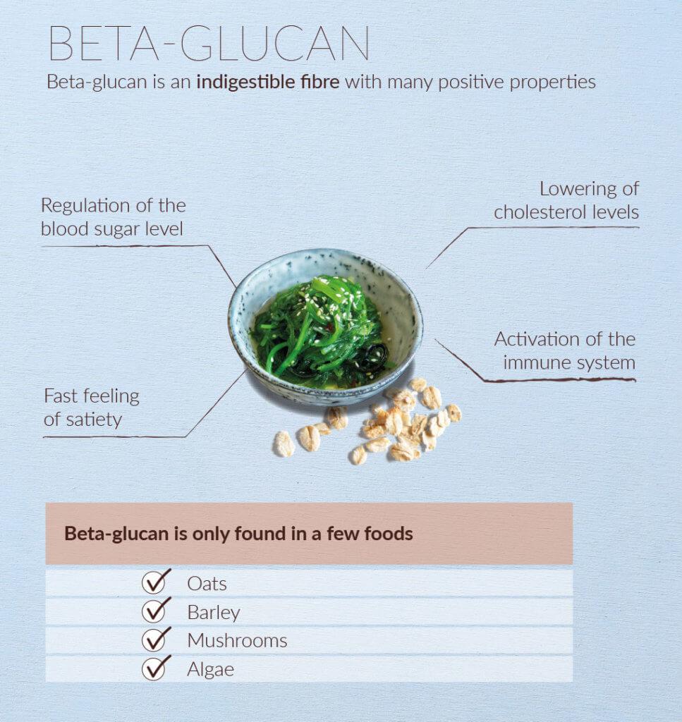 Beta Glucan verival