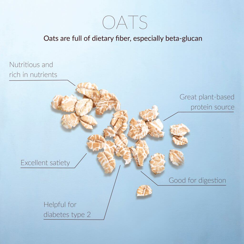 Why are oats perfect nutrients?